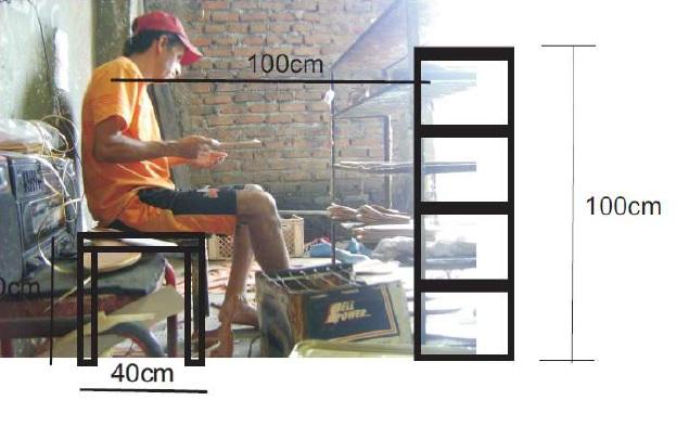 Dise an mobiliario ergon mico para armadores de zapatos for Mobiliario ergonomico
